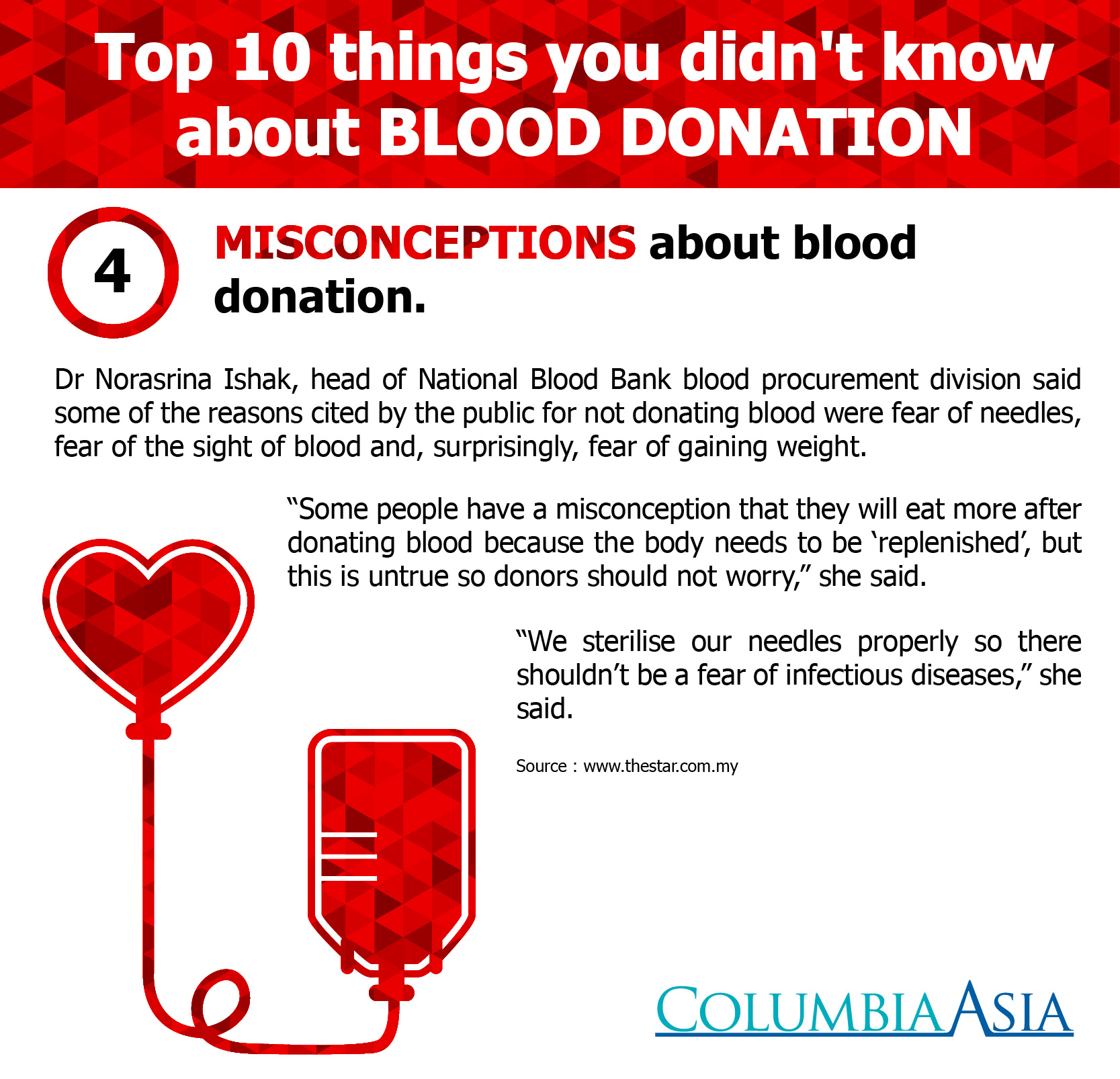 my experience as a blood donor essays The history of blood and its masonic connection print by 1942 the notion of a masonic blood donor program was put forward to bill speaks from experience.